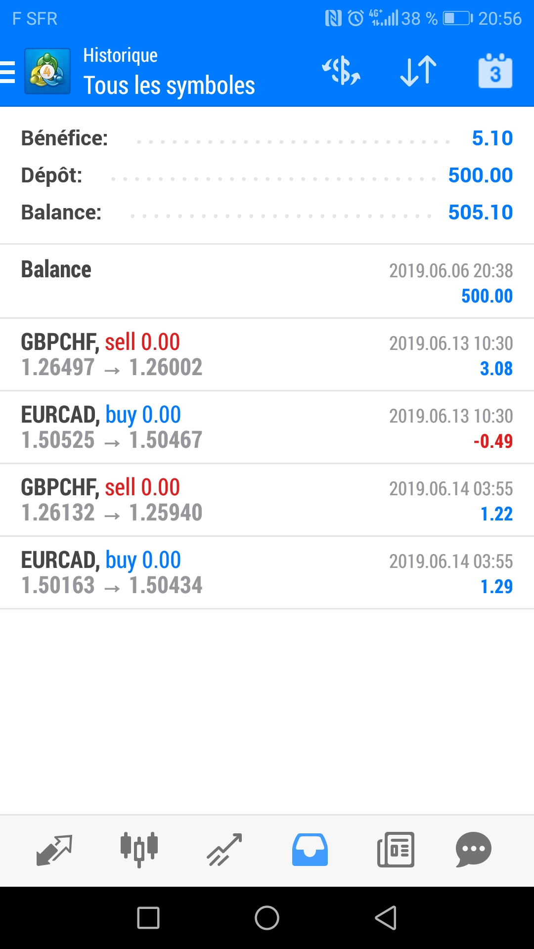 robot trading Gain ironf fx